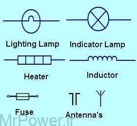 سیمبل چراغ سیگنال،فیوز و...
